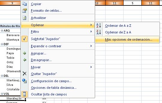los resultados y categorías de la tabla dinámica se pueden ordenar como queramos