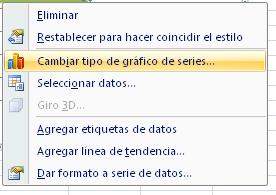 cambiando el tipo de gráfico de una de las series del gráfico en Excel