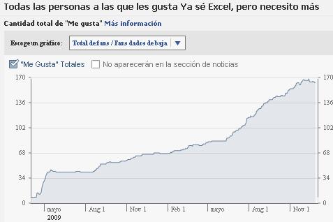 número de seguidores en facebook
