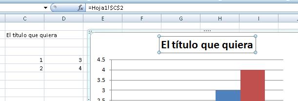 tomar el título de un gráfico Excel de una celda.