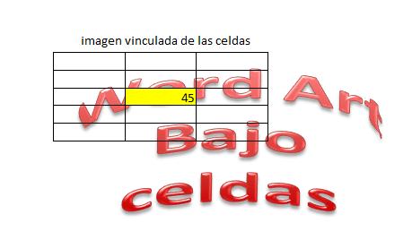 word art debajo de imagen de celdas en Excel