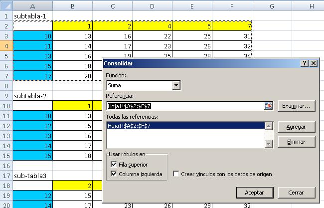 consolidando datos en Excel con encabezados en filas y columnas