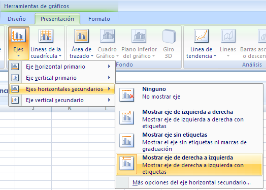 eje horizontal secundario en Excel