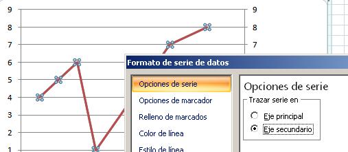trazar serie en el eje secundario de un gráfico en Excel