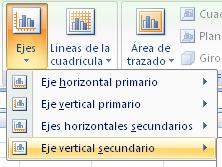 eje secundario horizontal y vertical en Excel