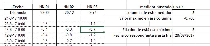 calcular columna cambiante Excel con función DESREF, offset