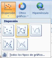 crear un gráfico cartesiano, o de dispersión, como lo llama Excel