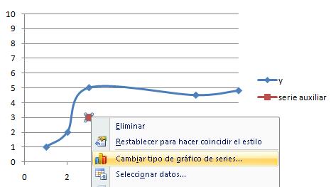 cambiamos el tipo de gráfico de la serie a circular