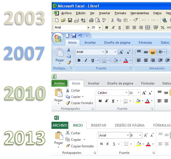 cambios en el aspecto de Excel en las diferentes versiones