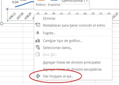 formato eje gráfico Excel