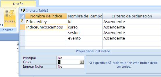 indice único con varios campos