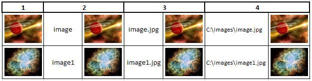 cuatro maneras de insertar imágenes en celdas