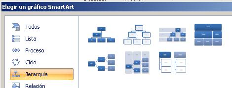 herramienta SmartArt para crear organigramas en msOffice