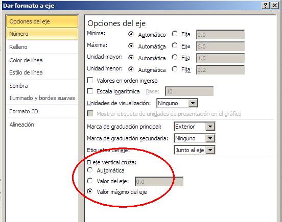 configurar la posición del eje vertical en Excel