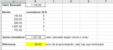 modelo para optimizar con Solver