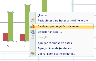 Cambiar el tipo de gráfico de una serie en Excel