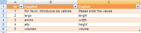 tabla con las traducciones del modelo en Excel