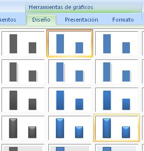 estilos prediseñados para modificar el aspecto de un gráfico en Excel