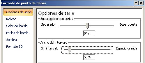 ajustar el ancho de las barras del gráfico